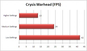 VGN-SR590 Crysis WARHEAD Benchmarks