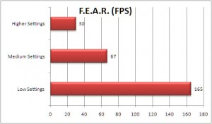 VGN-SR590 F.E.A.R. Benchmarks