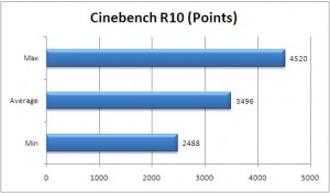 VGN-SR590 Cinebench R10