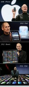The iPad, iBoard, and iMat