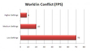 VGN-Z890 Review: World in Conflict FPS Benchmark
