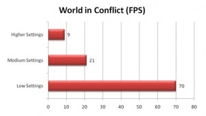 VGN-Z790 World in Conflict Benchmark FPS