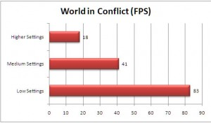 VGN-SR590 World in Conflict Benchmarks